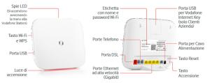 Vodafone Revolution