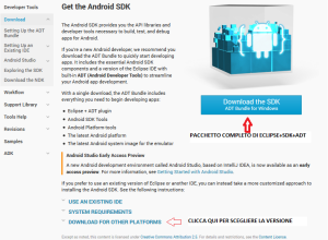 android-download-sdk
