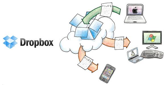 Dropbox: il servizio che ci permette di condividere e di portare ovunque i nostri file con guida installazione