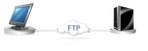 offSiteFTP_B
